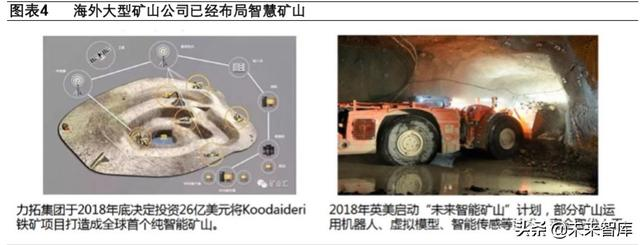 智慧矿山专题报告:新基建助力矿山升级,智慧矿山时代到来