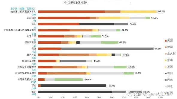 美国巨额救市计划声东击西:中国制造的强大竞争力老美不懂