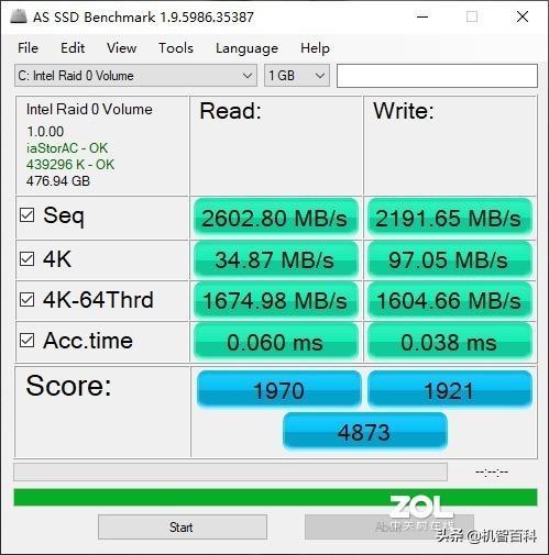 i9-9900K+RTX2080塞进笔记本是什么体验?