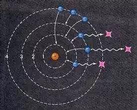量子跃迁的物理根源